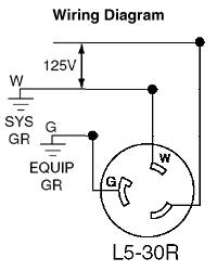 Leviton%202610 Nema L V Wiring Diagram on 6-20r receptacle, 17 stepper motor l289n driver, l6-30r, l14-30r, l14-20,
